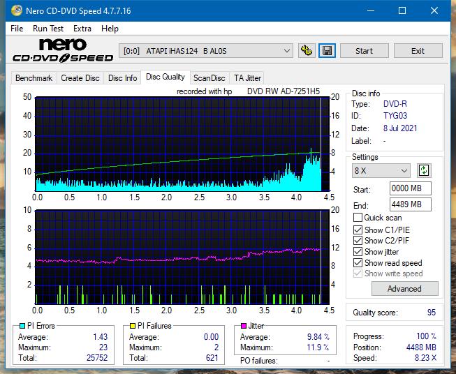 HP AD-7251H-H5 (Optiarc AD-7261S Clone)-dq_16x_ihas124-b.png