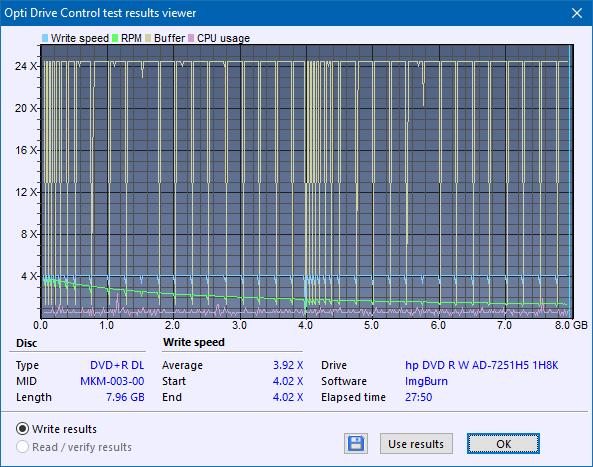 HP AD-7251H-H5 (Optiarc AD-7261S Clone)-createdisc_4x.png