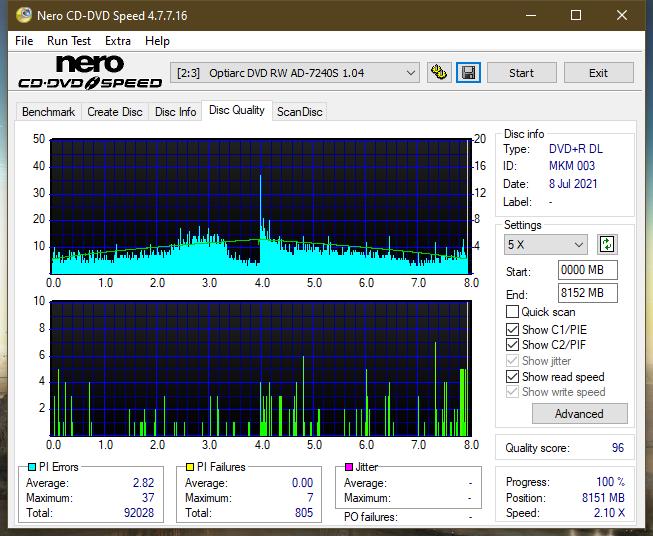 HP AD-7251H-H5 (Optiarc AD-7261S Clone)-dq_4x_ad-7240s.png