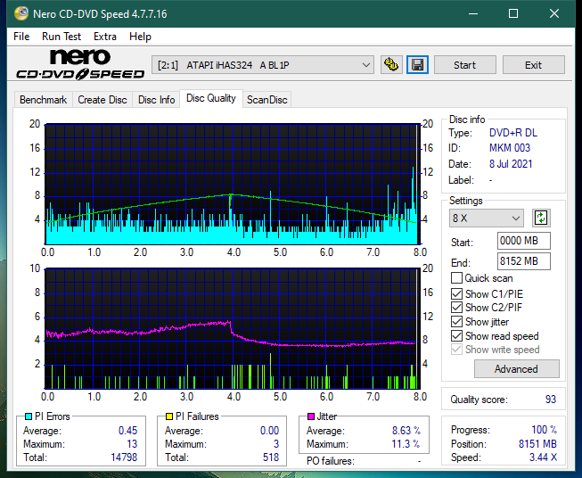 HP AD-7251H-H5 (Optiarc AD-7261S Clone)-dq_4x_ihas324-.png