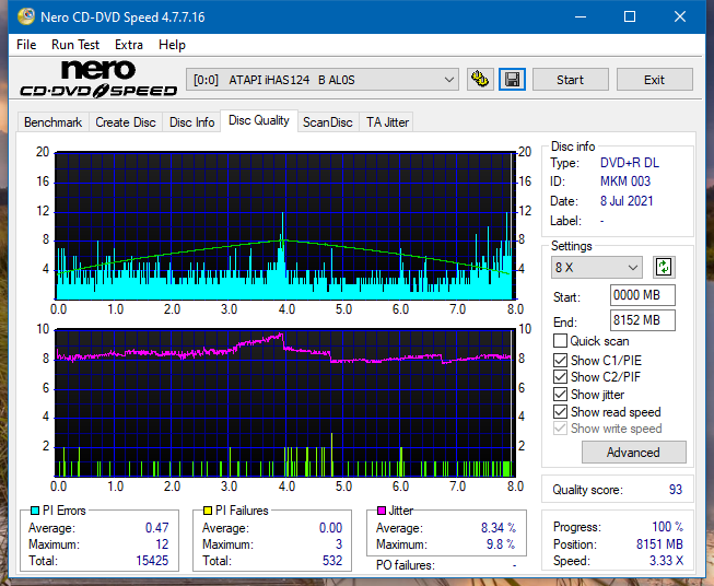 HP AD-7251H-H5 (Optiarc AD-7261S Clone)-dq_4x_ihas124-b.png