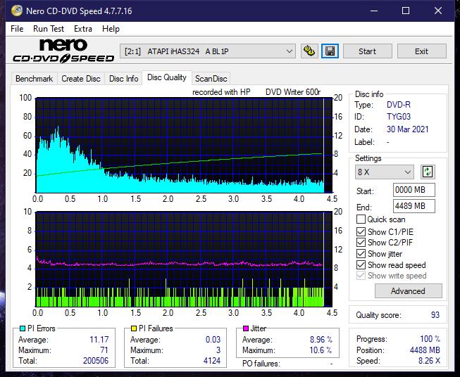 HP DVD600S-dq_8x_ihas324-.png