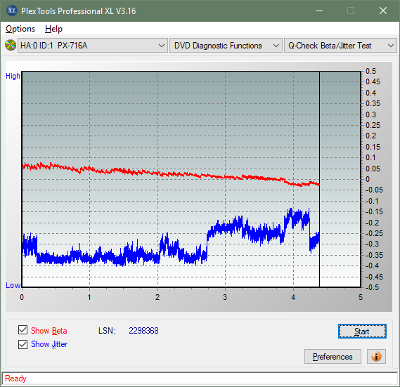 HP DVD600S-betajitter_8x_px-716a.png