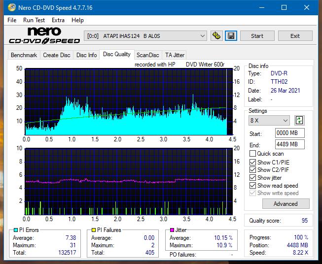 HP DVD600S-dq_4x_ihas124-b.png