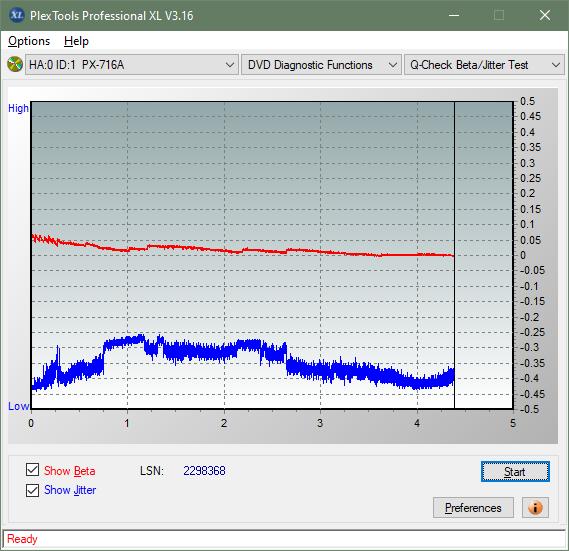 HP DVD600S-betajitter_4x_px-716a.png