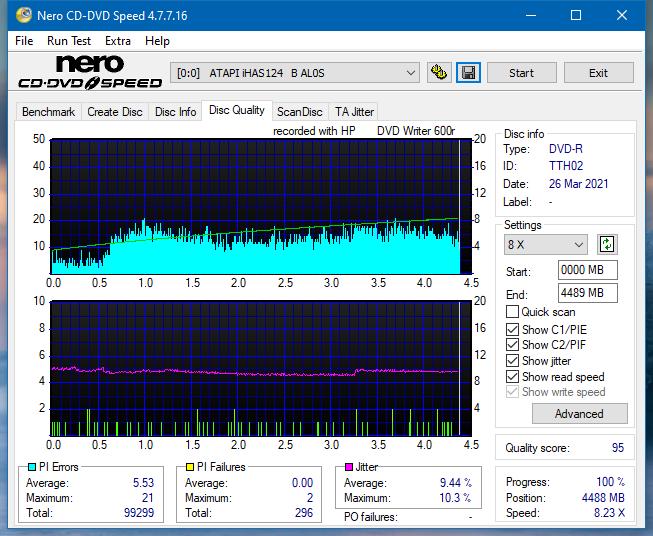 HP DVD600S-dq_6x_ihas124-b.png
