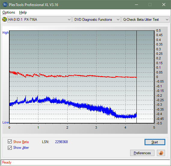 HP DVD600S-betajitter_6x_px-716a.png