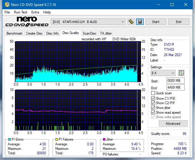 HP DVD600S-dq_8x_ihas124-b.png