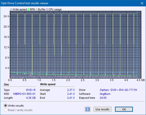 Sony AD-7717H-createdisc_2.4x.png