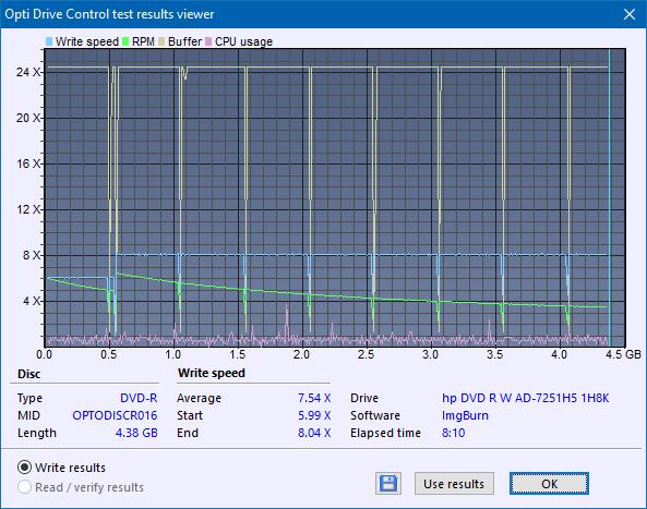 HP AD-7251H-H5 (Optiarc AD-7261S Clone)-createdisc_8x.png