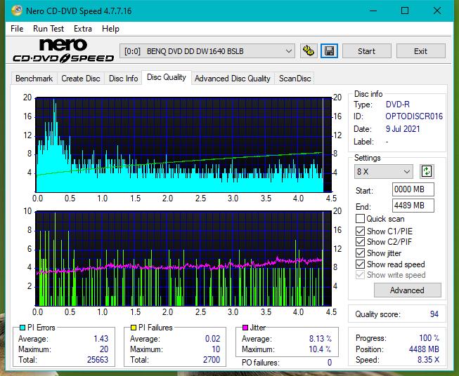 HP AD-7251H-H5 (Optiarc AD-7261S Clone)-dq_12x_dw1640.png