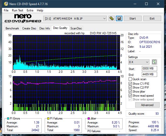 HP AD-7251H-H5 (Optiarc AD-7261S Clone)-dq_12x_ihas324-.png
