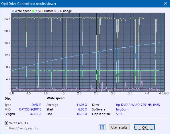 HP AD-7251H-H5 (Optiarc AD-7261S Clone)-createdisc_16x.png