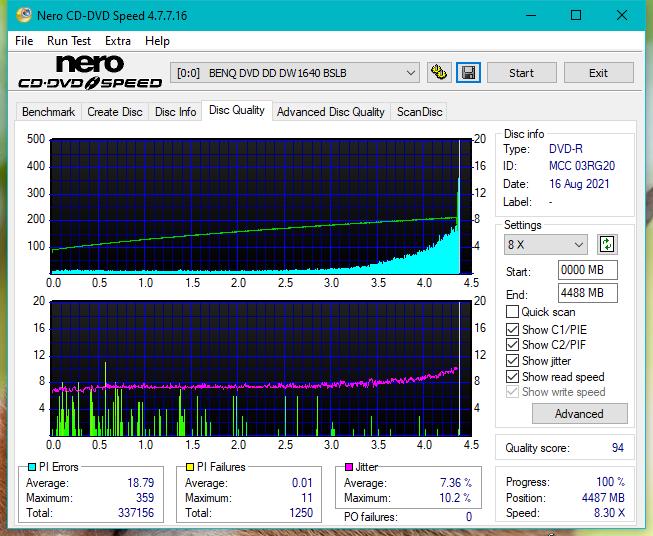 HP AD-7251H-H5 (Optiarc AD-7261S Clone)-dq_4x_dw1640.png