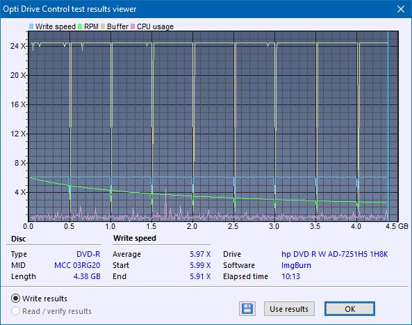 HP AD-7251H-H5 (Optiarc AD-7261S Clone)-createdisc_6x.png
