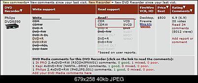 Philips DVDR 890-1.jpg