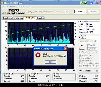 NEC ND3500203040 A-nieudany-test-platinum.jpg