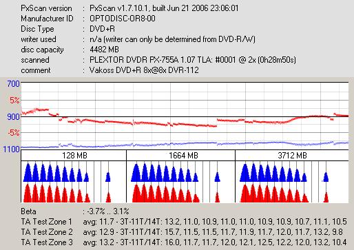 Pioneer DVR-112\-212\-A12 \-S12-px_vakoss-r8x-8x_112.png