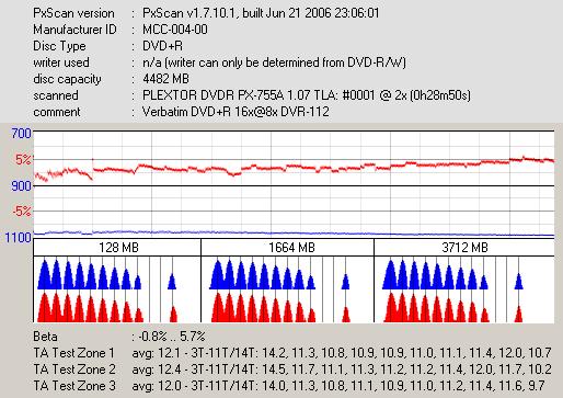 Pioneer DVR-112\-212\-A12 \-S12-px_verbatim-r16x-8x_112.png