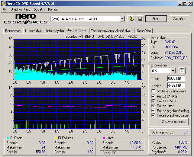 LiteOn iHAS 1202444444 A\B\C\D\E\F\X\Y\W-benq_scan_verbatim.png
