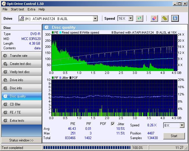 LiteOn iHAS 1202444444 A\B\C\D\E\F\X\Y\W-blupop-r_mcc_03rg20_12-lutego-2011.png