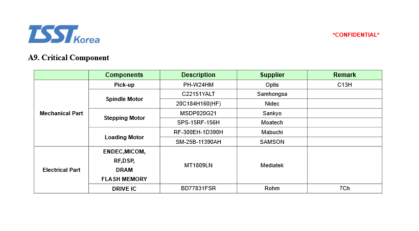 Samsung SH-224BB \SH-224DB\SH-224FB\Samsung SH-224GB-2015-02-22_10-59-30.png