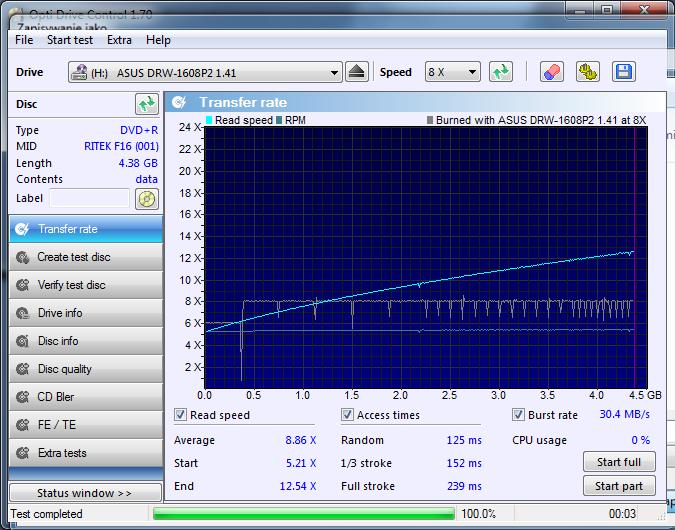 Asus DRW-1608P2 (Pioneer DVR-110)-transfer_rate_06-marca-2015.png