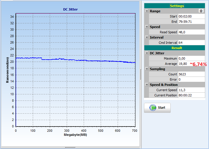 Asus DRW-1608P2 (Pioneer DVR-110)-g_plextor-dvdr-px-806sa-1.16_cdr-b-_jitter.png