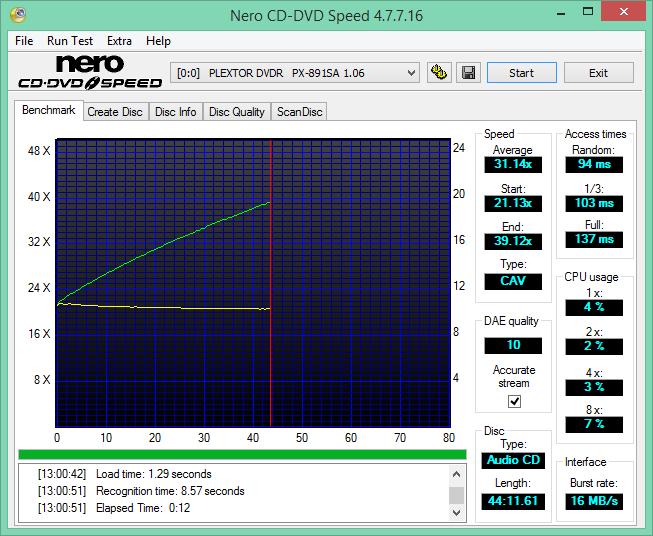 Plextor PX-891SA\ LiteOn iHAS 324 C \Asus DRW-24B5ST-2.png