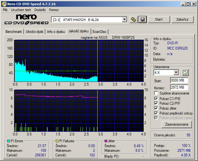 Asus DRW-1608P2 (Pioneer DVR-110)-atapi___ihas524___b_al2a_18-march-2015_13_52_imgburn2580_x4.png