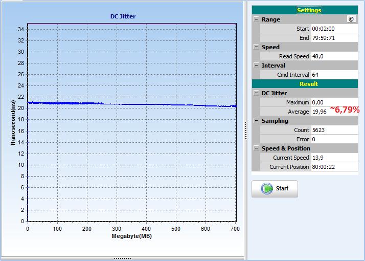LiteON SHW-16H5S-jitter_16h5s.png
