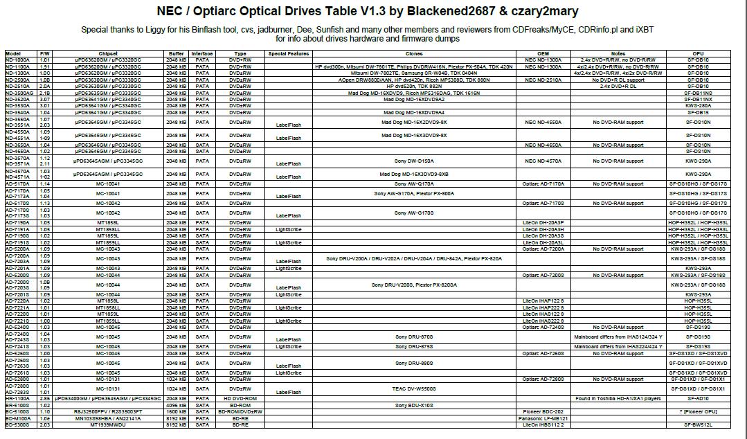 Encyklopedia NEC / Optiarc-2015-07-25_21-57-22.png
