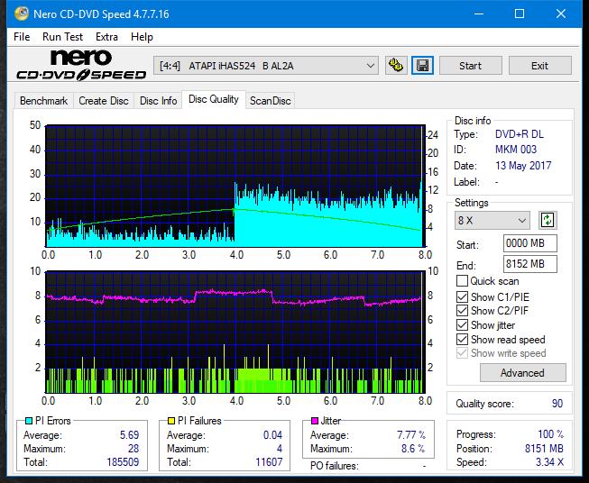 Samsung SH-224BB \SH-224DB\SH-224FB\Samsung SH-224GB-dq_4x_ihas524-b.png