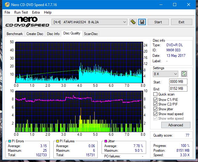 Samsung SH-224BB \SH-224DB\SH-224FB\Samsung SH-224GB-dq_8x_ihas524-b.png