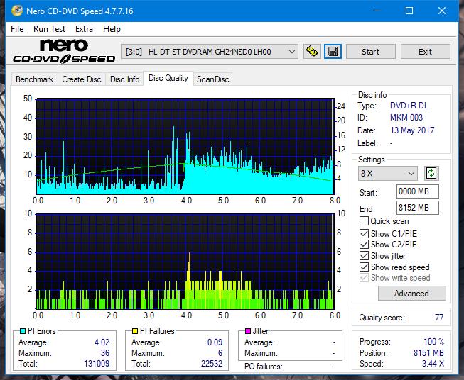 Samsung SH-224BB \SH-224DB\SH-224FB\Samsung SH-224GB-dq_8x_gh24nsd0.png