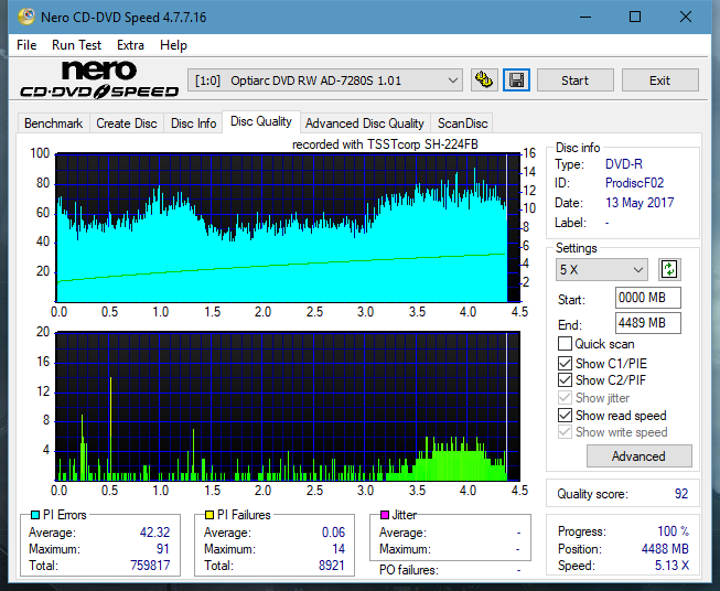 Samsung SH-224BB \SH-224DB\SH-224FB\Samsung SH-224GB-dq_4x_ad-7280s.png