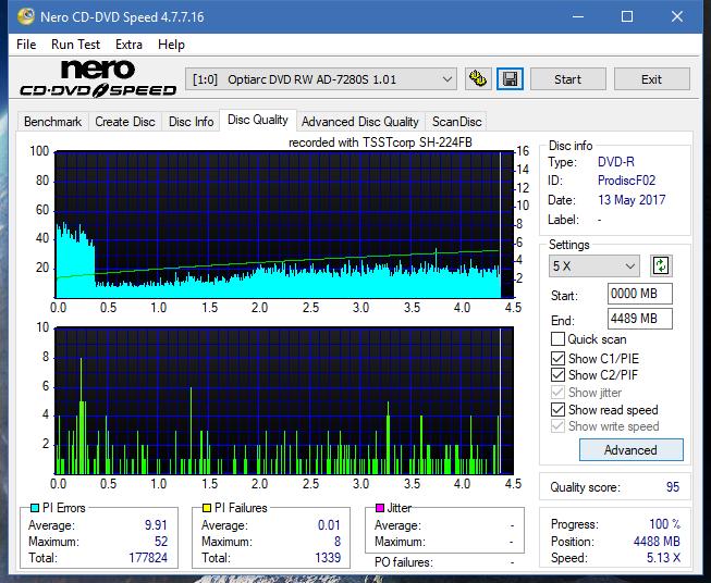 Samsung SH-224BB \SH-224DB\SH-224FB\Samsung SH-224GB-dq_6x_ad-7280s.png