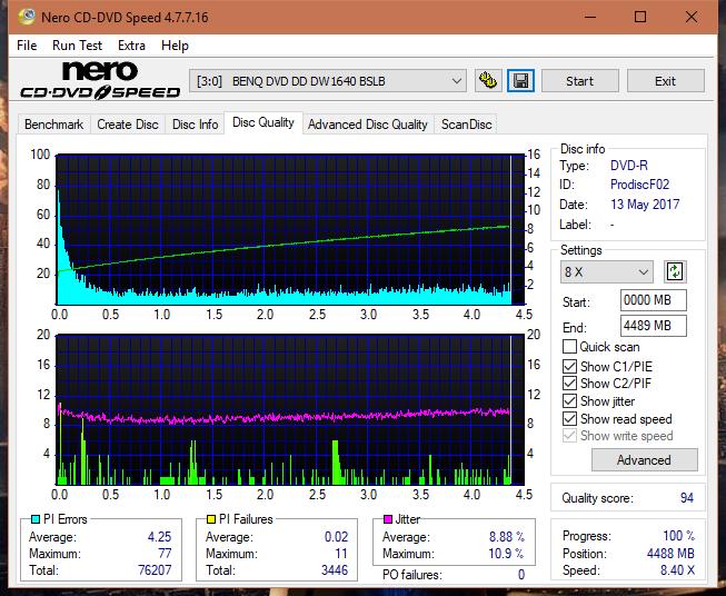 Samsung SH-224BB \SH-224DB\SH-224FB\Samsung SH-224GB-dq_8x_dw1640.png