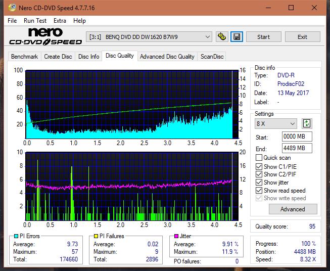 Samsung SH-224BB \SH-224DB\SH-224FB\Samsung SH-224GB-dq_10x_dw1620.png