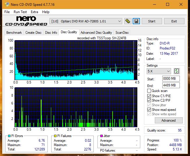 Samsung SH-224BB \SH-224DB\SH-224FB\Samsung SH-224GB-dq_10x_ad-7280s.png
