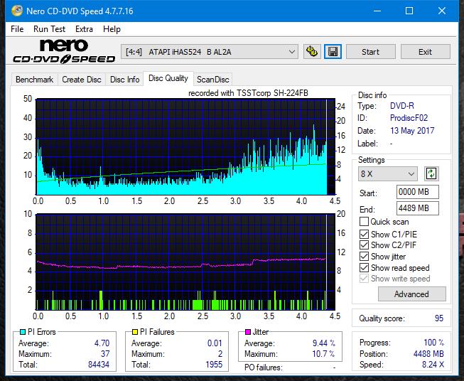 Samsung SH-224BB \SH-224DB\SH-224FB\Samsung SH-224GB-dq_10x_ihas524-b.png