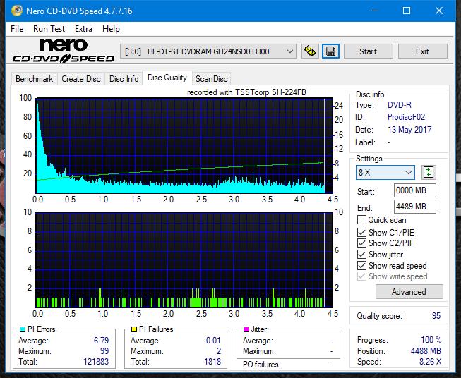 Samsung SH-224BB \SH-224DB\SH-224FB\Samsung SH-224GB-dq_10x_gh24nsd0.png