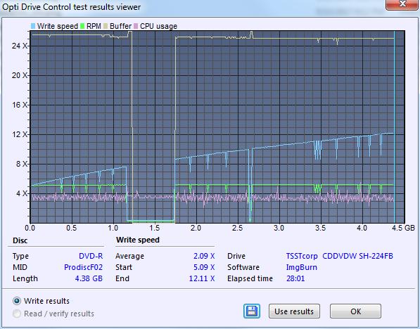 Samsung SH-224BB \SH-224DB\SH-224FB\Samsung SH-224GB-createdisc_12x.png