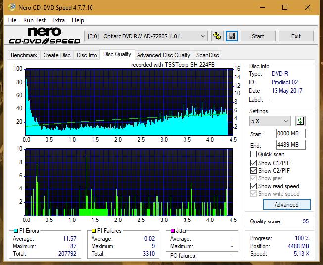 Samsung SH-224BB \SH-224DB\SH-224FB\Samsung SH-224GB-dq_12x_ad-7280s.png