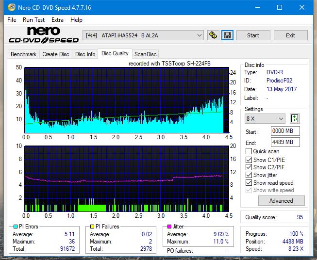 Samsung SH-224BB \SH-224DB\SH-224FB\Samsung SH-224GB-dq_12x_ihas524-b.png
