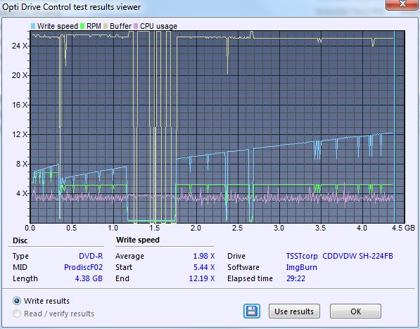 Samsung SH-224BB \SH-224DB\SH-224FB\Samsung SH-224GB-createdisc_14x.png