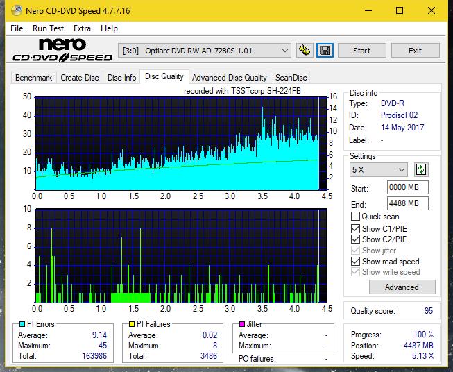 Samsung SH-224BB \SH-224DB\SH-224FB\Samsung SH-224GB-dq_14x_ad-7280s.png