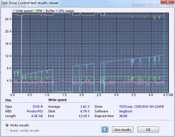 Samsung SH-224BB \SH-224DB\SH-224FB\Samsung SH-224GB-createdisc_16x.png