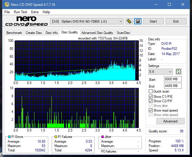 Samsung SH-224BB \SH-224DB\SH-224FB\Samsung SH-224GB-dq_16x_ad-7280s.png
