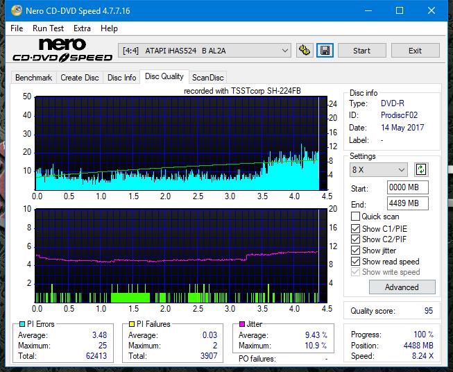 Samsung SH-224BB \SH-224DB\SH-224FB\Samsung SH-224GB-dq_16x_ihas524-b.png